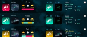 Scope Nights: Astronomy Weather & Dark Sky Stargazing App